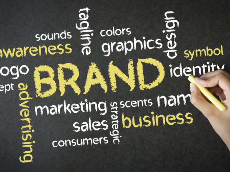 History of Promotional Products